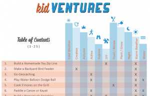 kidventures table of contents
