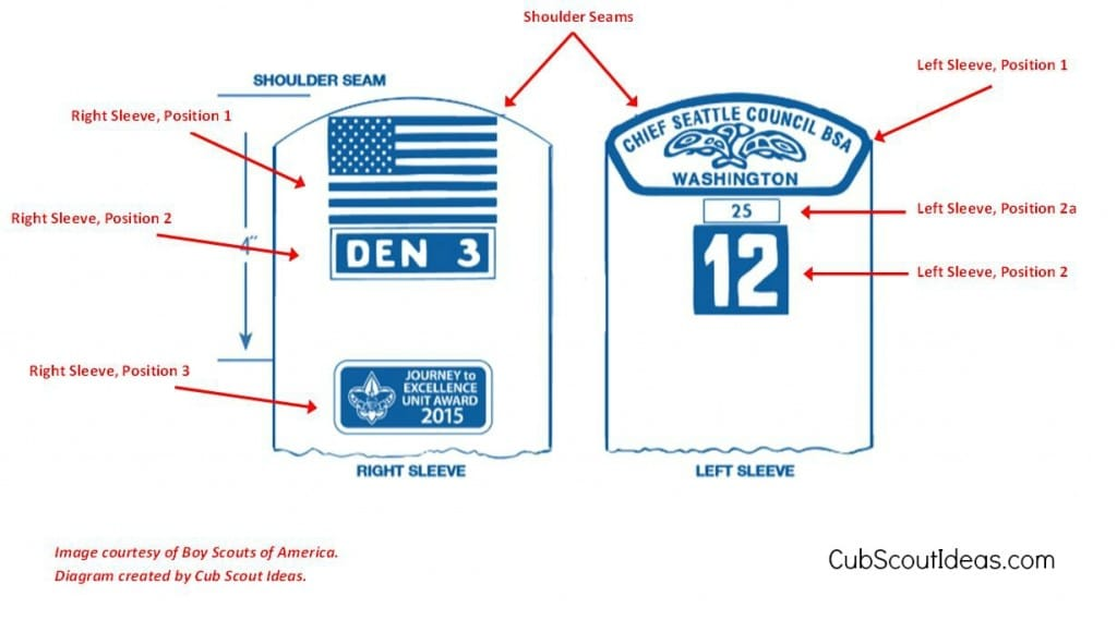 Cub Scout Patch Placement - Sleeves