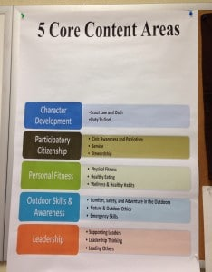 Core Content Areas for Cub Scout Program Changes 2015