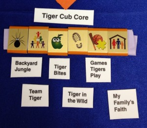 tiger core