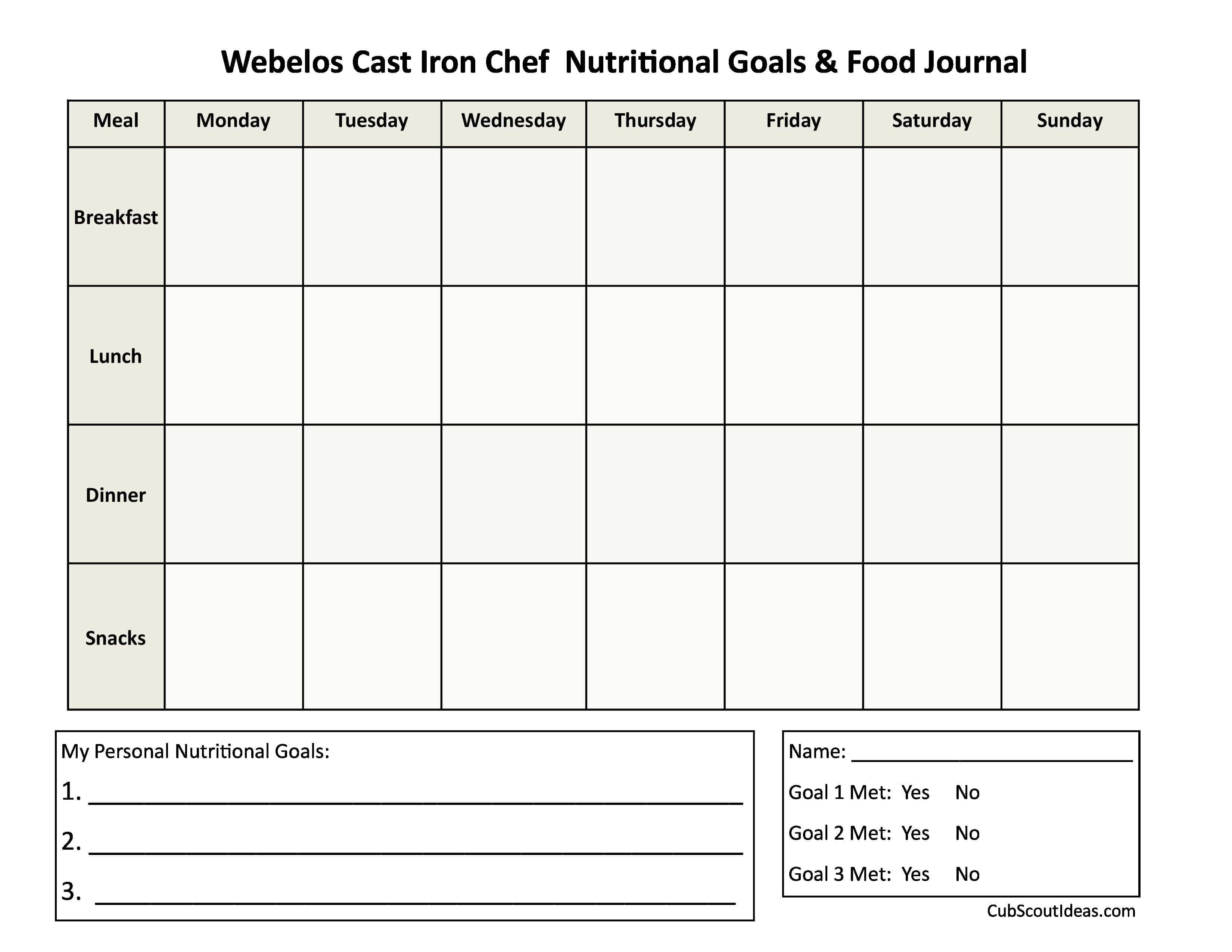 webelos food journal template