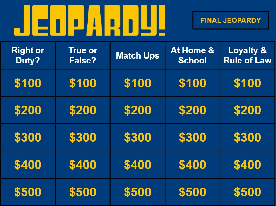 building a better world jeopardy google slides