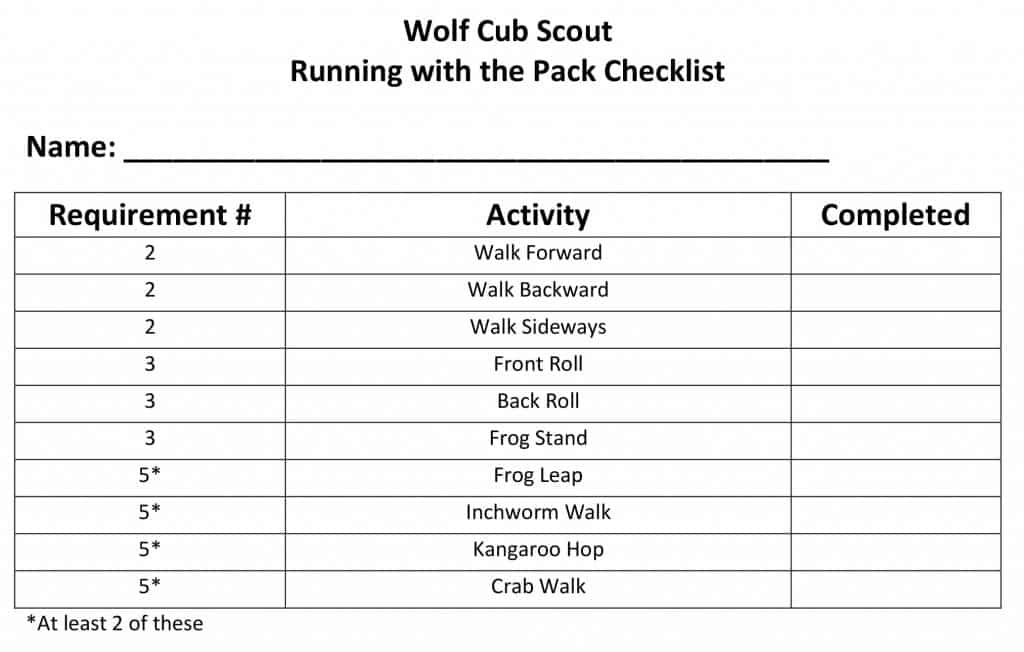 Wolf Cub Scout Running with the Pack Checklist