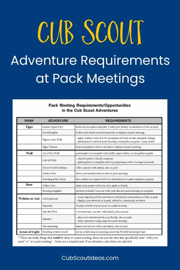 Cub Scout requirements at pack meetings